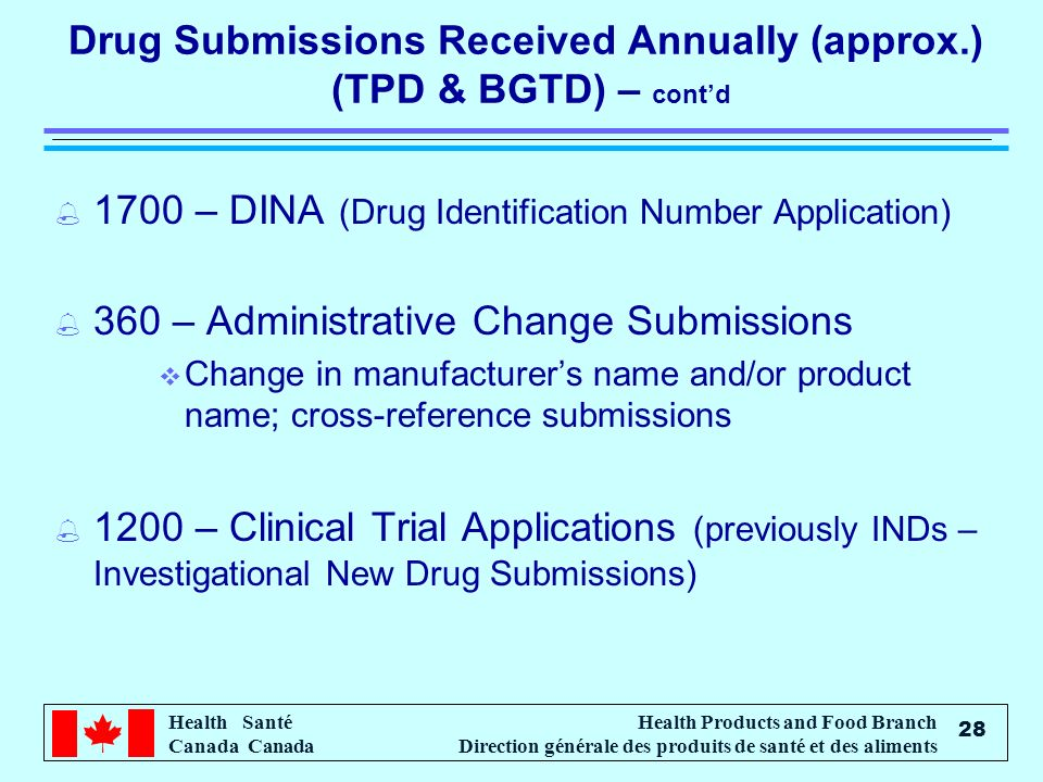 Drug Submissions Received Annually (approx.) (TPD & BGTD) – cont'd