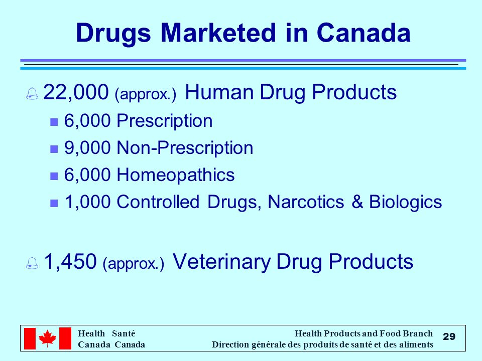 Drugs Marketed in Canada