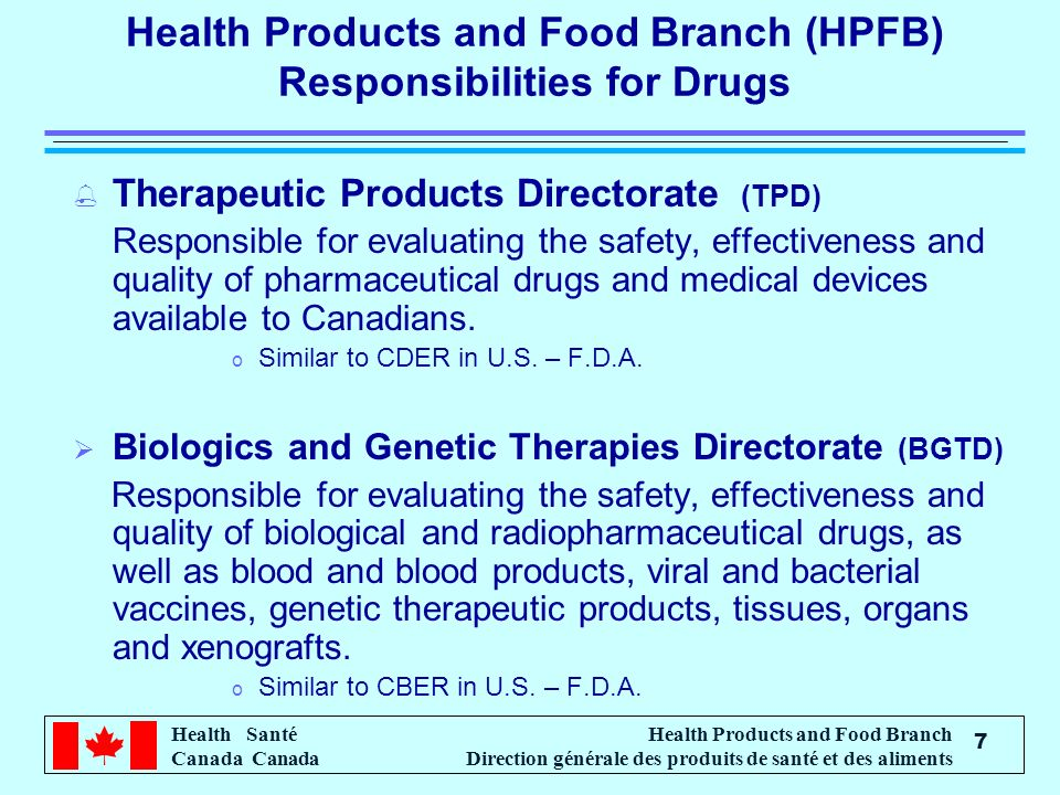 Health Products and Food Branch (HPFB) Responsibilities for Drugs