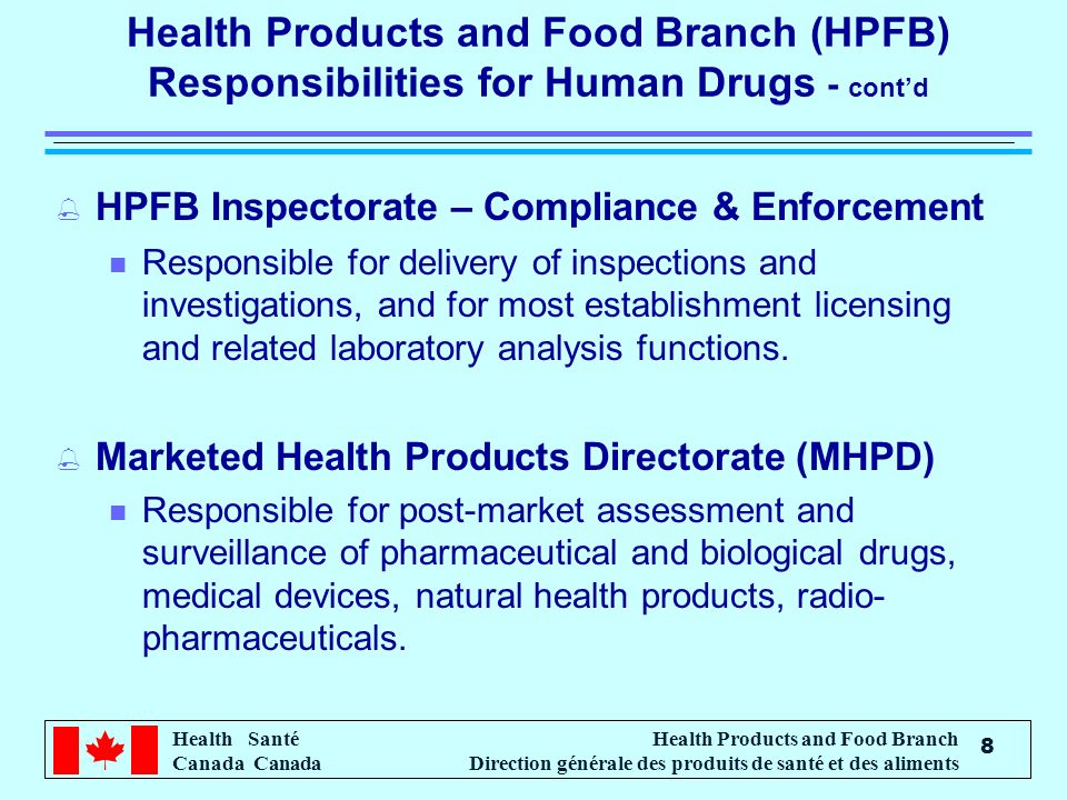 Health Products and Food Branch (HPFB) Responsibilities for Human Drugs - cont'd
