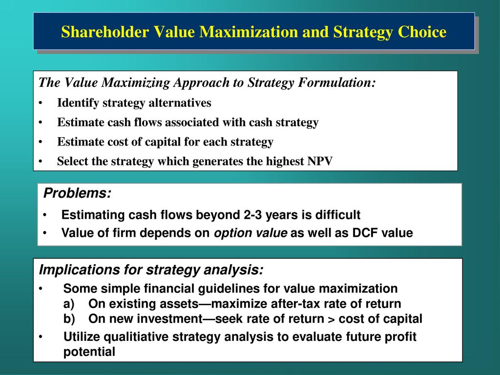 strategies for maximizing shareholder wealth essay A study on the integrated approach of shareholder value analysis - tony müller - bachelor thesis - business economics - miscellaneous - publish your bachelor's or.