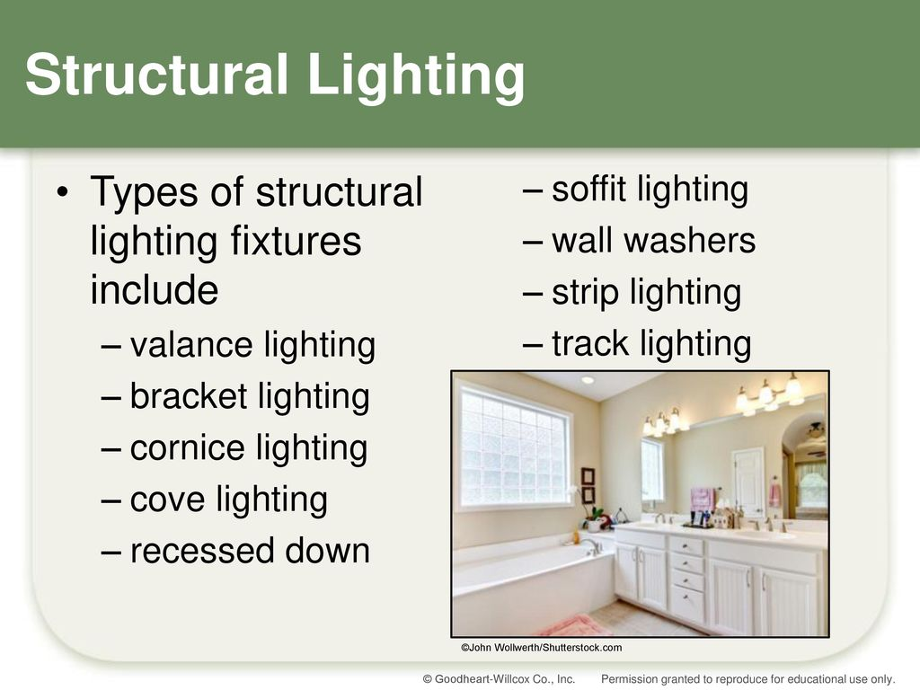 Chapter 17 window treatments lighting and accessories ppt video structural lighting types of structural lighting fixtures include arubaitofo Image collections
