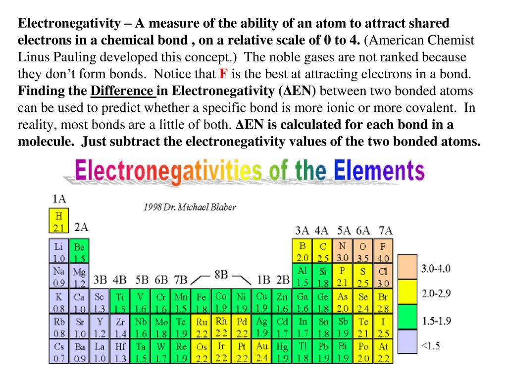 Bond length periodic table choice image periodic table images bond length periodic table gallery periodic table images 2a periodic table choice image periodic table images gamestrikefo Choice Image