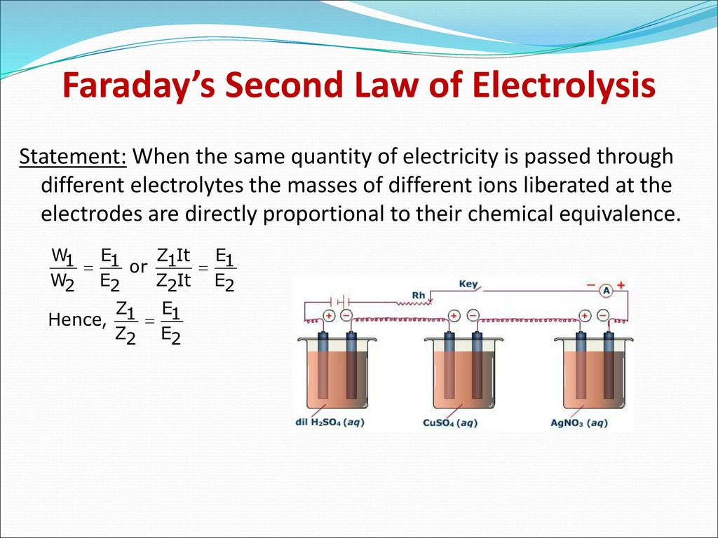 An experiment of electrolysis and faradays two laws