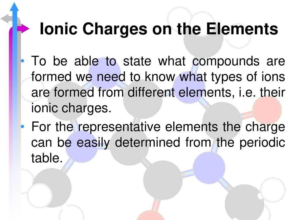 Science 10 introduction ppt download ionic charges on the elements gamestrikefo Image collections