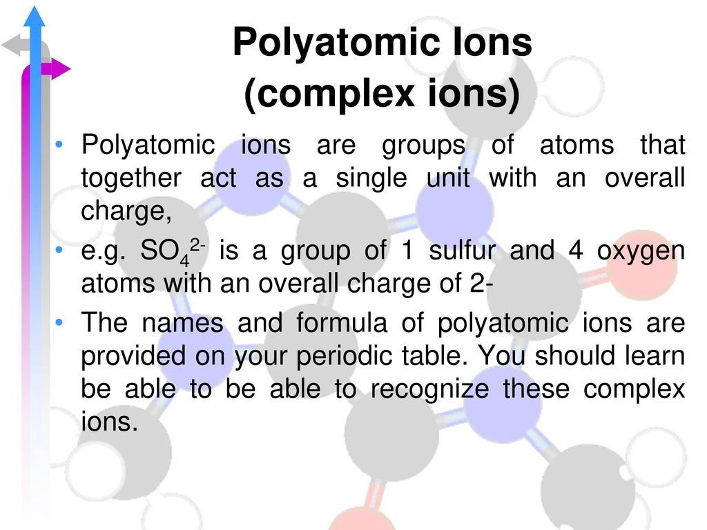Periodic table with polyatomics choice image periodic table images science 10 introduction ppt download 87 polyatomic gamestrikefo choice image gamestrikefo Images