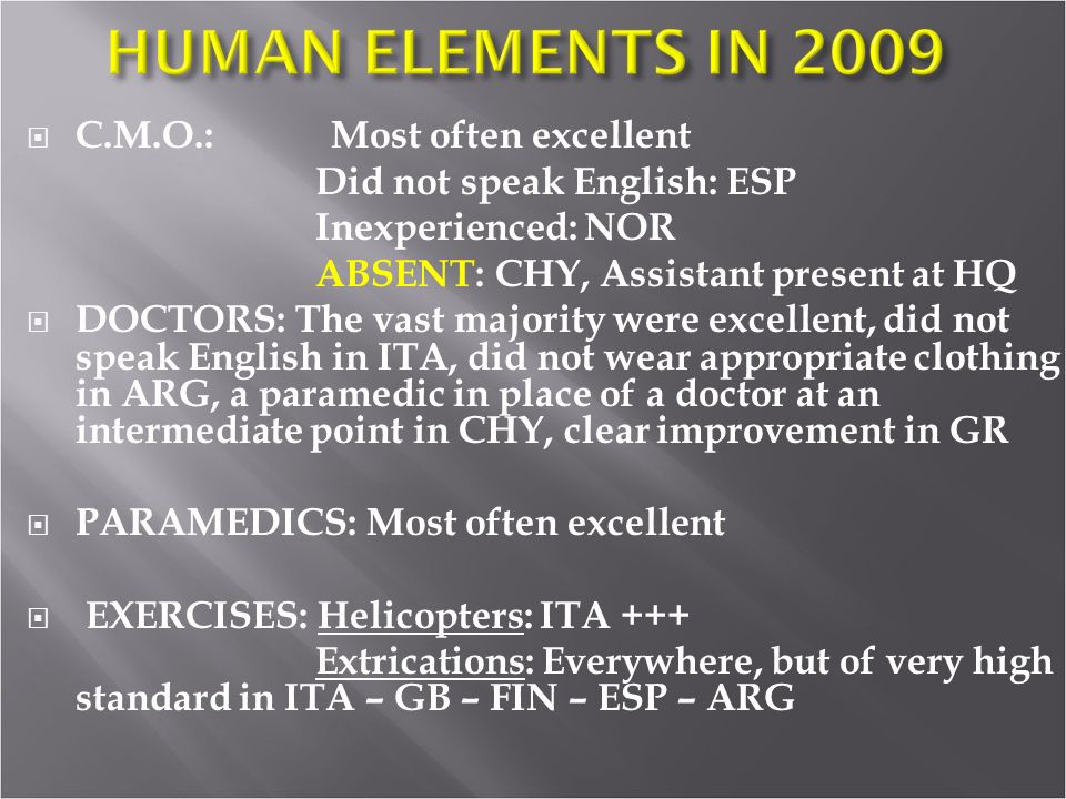 C.M.O.: Most often excellent Did not speak English: ESP