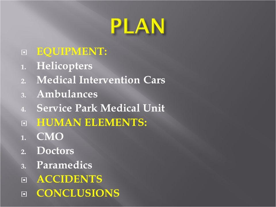 EQUIPMENT: Helicopters. Medical Intervention Cars. Ambulances. Service Park Medical Unit. HUMAN ELEMENTS: