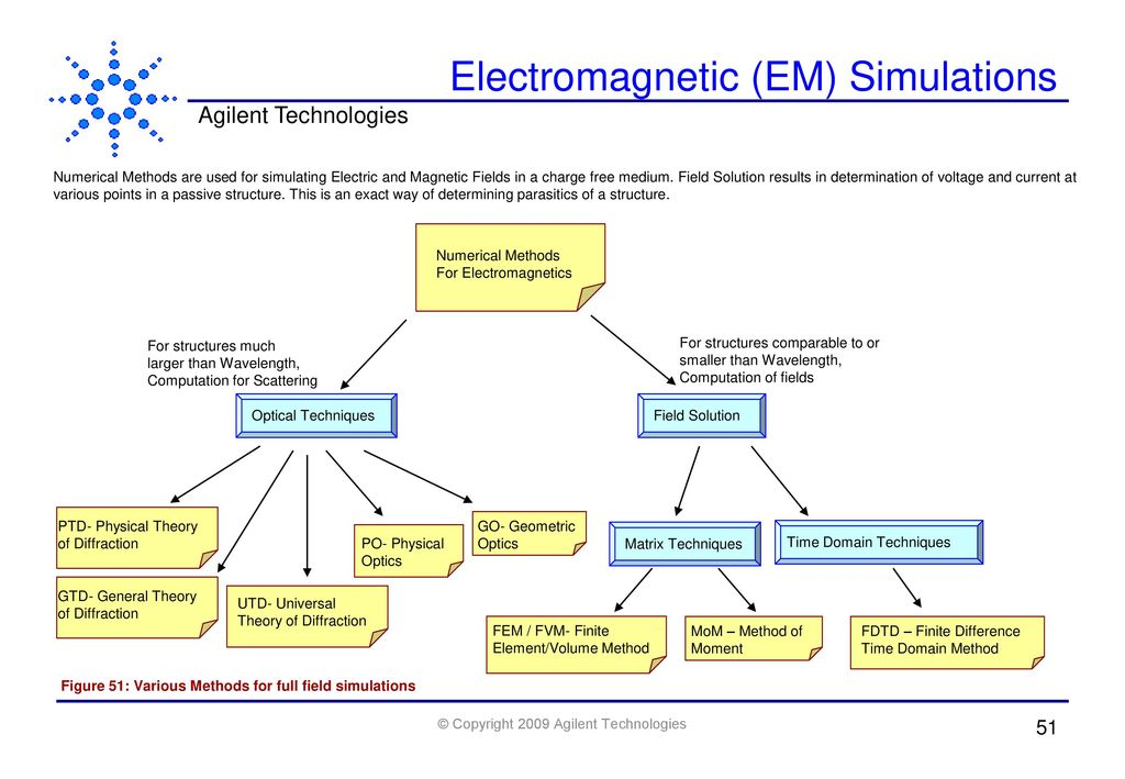 near-field optics theory instrumentation and applications