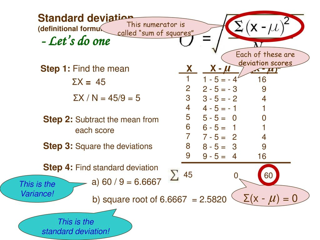 how to find sum of squares with standard deviation