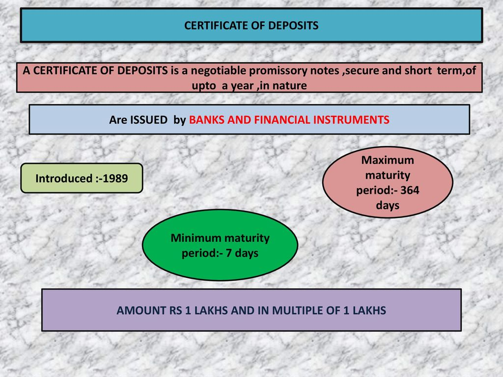 Classification of money market ppt video online download 6 certificate of deposits 1betcityfo Gallery