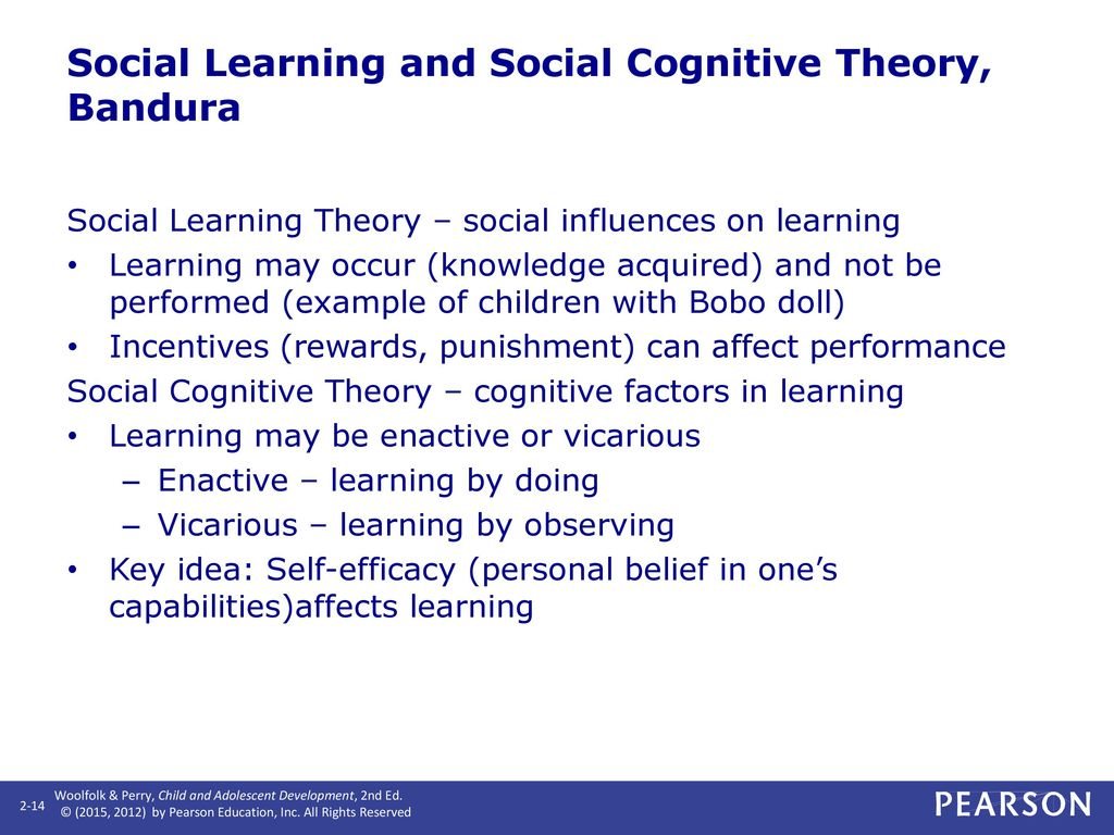 validity of social cognitive theory A comparison of relative content validity jason a colquitt and michael d baer social cognitive theory bandura, 1977 112 social exchange theory blau, 1964 106.