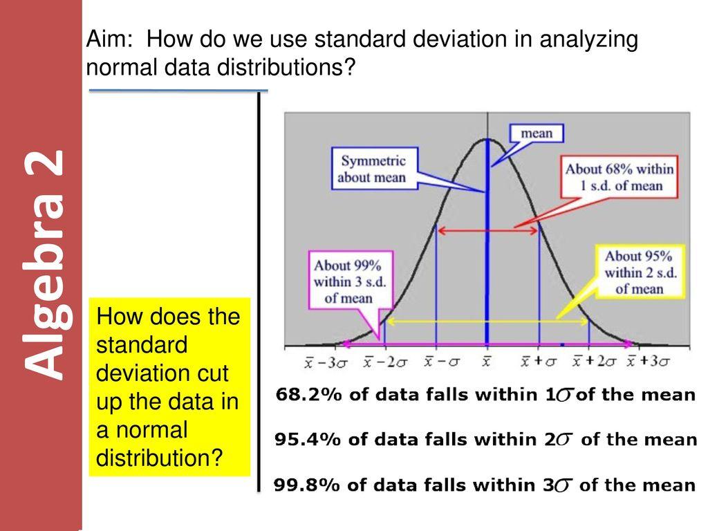 Normal Distribution Worksheet #2 by Morgan'-s Math Market | TpT