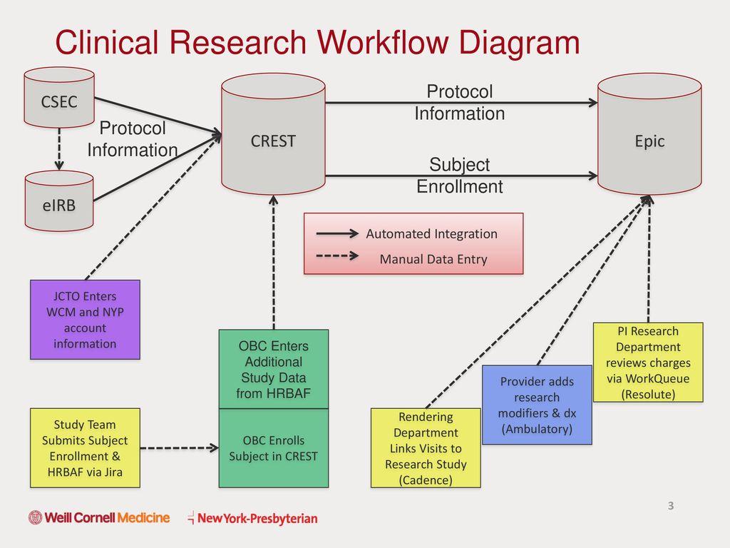 approval workflow wiring diagrams wiring diagram