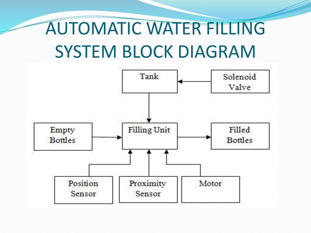 Plc Based Automated Systems Pdf