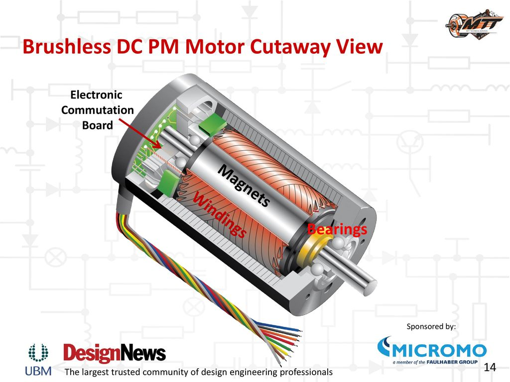 Precision Sub Fractional Motor Technologies Ppt Download Phasemotorwindingdiagram Cutaway Besides 3 Phase Brushless Dc Pm View