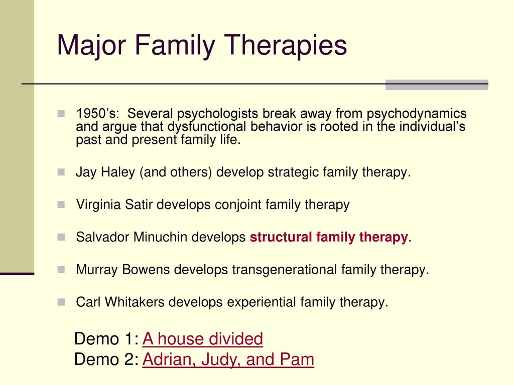 Family therapy a systemic approach ppt download 16 family therapy intervention techniques biocorpaavc