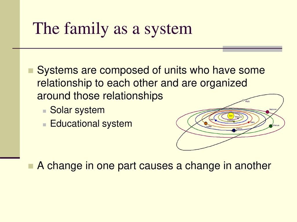 Family therapy a systemic approach ppt download the family as a system systems are composed of units who have some relationship to each biocorpaavc