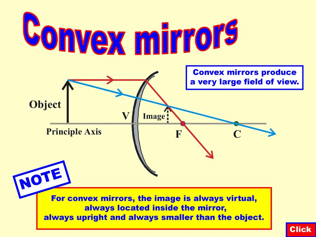 Physics review convex mirrors topic slides minutes displacement 4 convex pooptronica