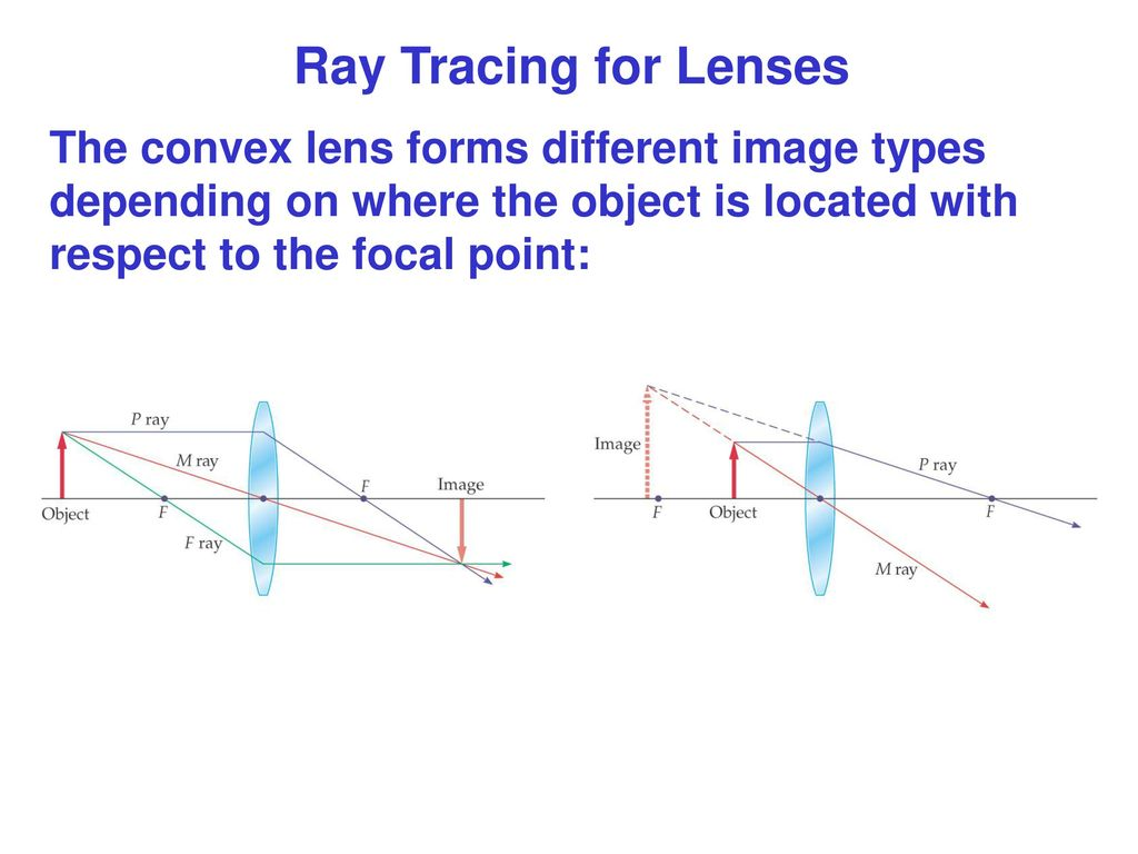 Geometrical optics ppt download 42 ray tracing for lenses the convex lens forms different image types depending on where the object is located with respect to the focal point pooptronica