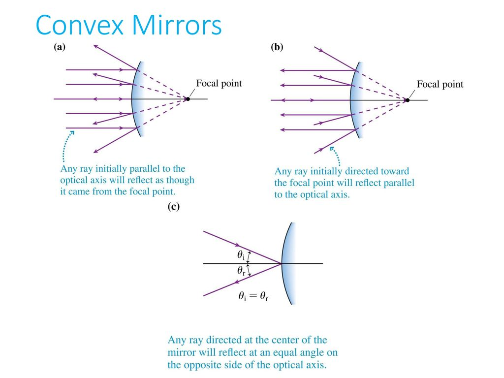 Spherical mirrors ppt download 10 convex mirrors pooptronica