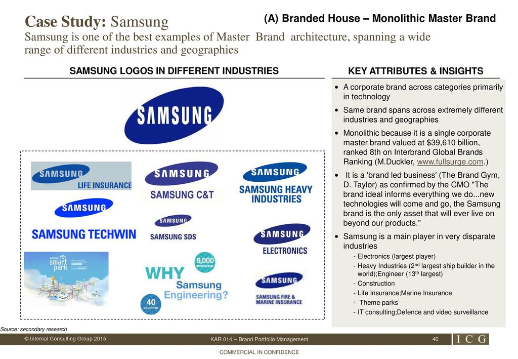 samsung the making of a global brand case analysis This case study analysis is on samsung electronics company (sec) and how it has climbed up the ranks in the past decade via calculated marketing strategies, extensive market research and analysis, and a risky bet on how the market will evolve samsung's principle outlook took time and education .