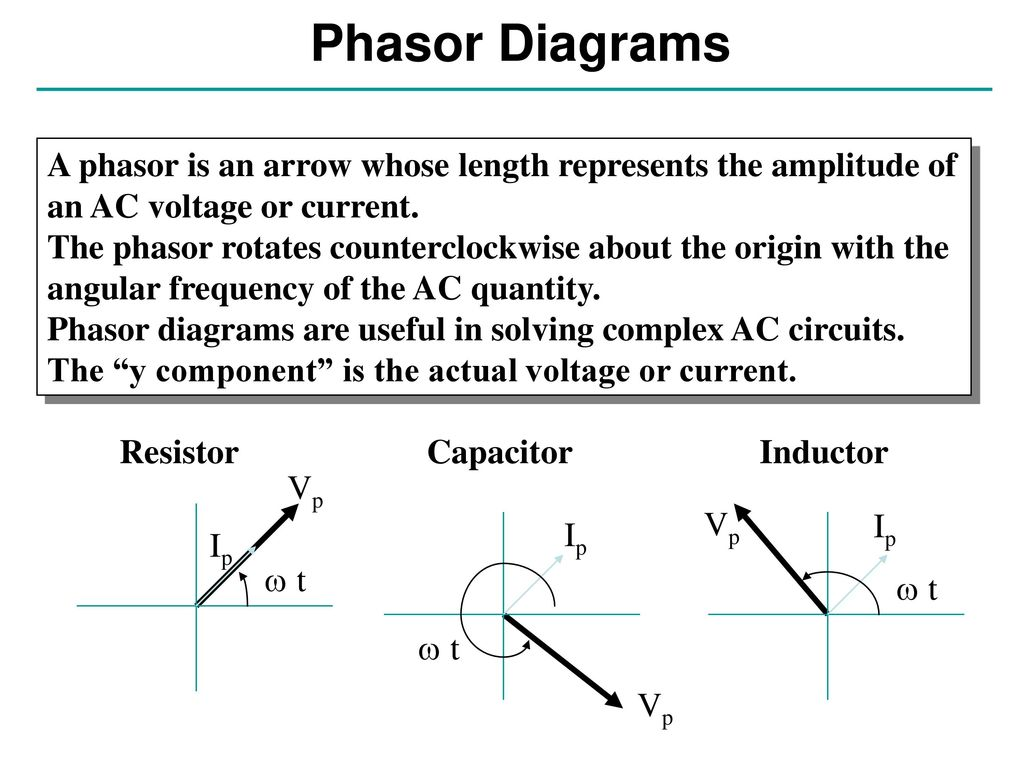 Ac circuits and resonance conclusion ppt video online download 11 phasor pooptronica Gallery