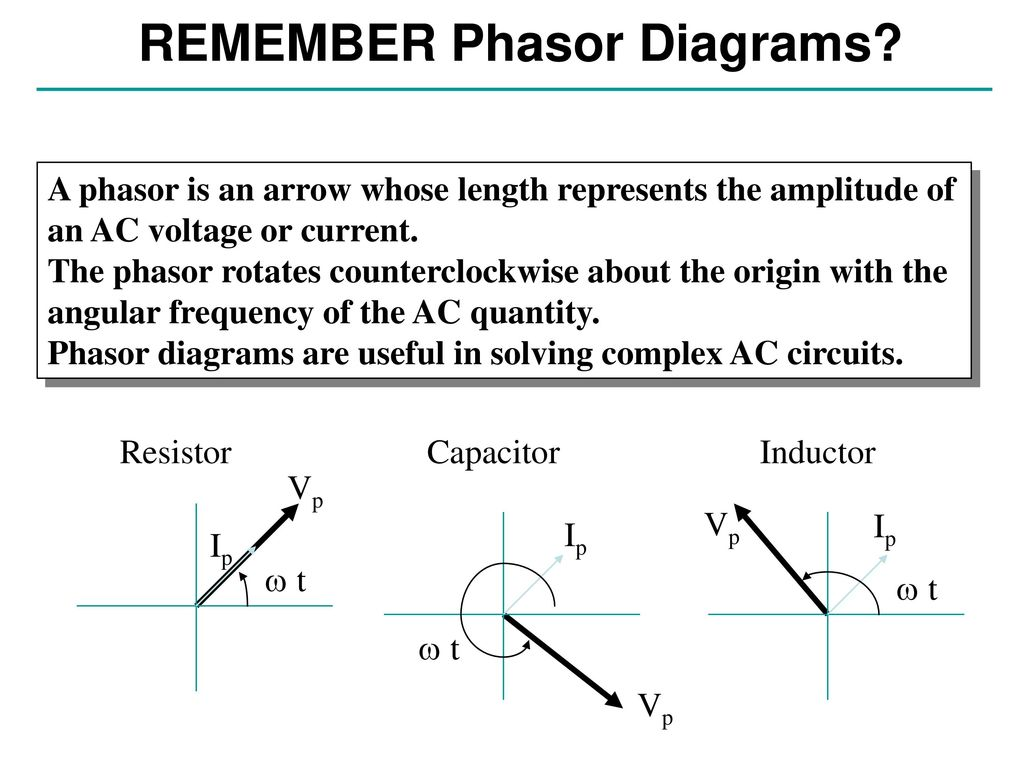 Ac circuits and resonance conclusion ppt video online download remember phasor diagrams pooptronica Gallery