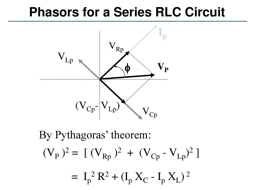 ac circuits and resonance conclusion
