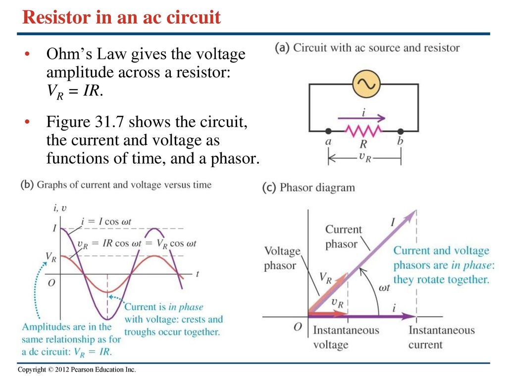 Chapter 31 alternating current ppt video online download resistor in an ac circuit pooptronica Gallery