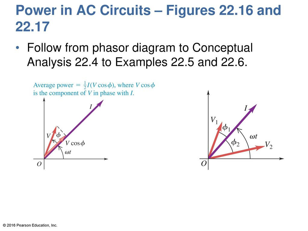 Chapter 22 alternating current ppt download power in ac circuits figures 2216 and 2217 pooptronica Gallery