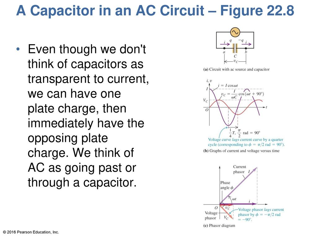 Chapter 22 alternating current ppt download a capacitor in an ac circuit figure 228 pooptronica Gallery