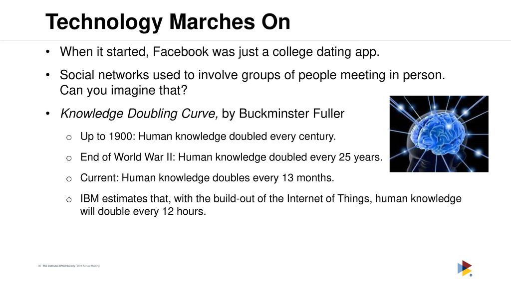 Charmant 10/22/2017 Technology Marches On. When It Started, Facebook Was Just