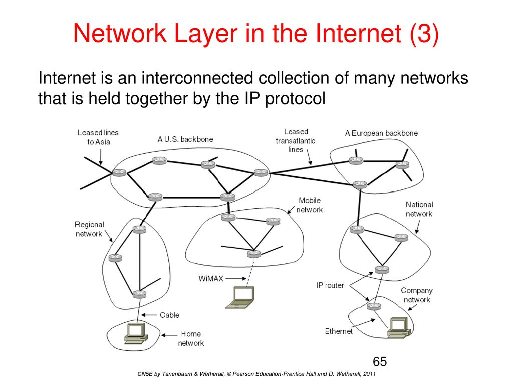 network design proposal for a company