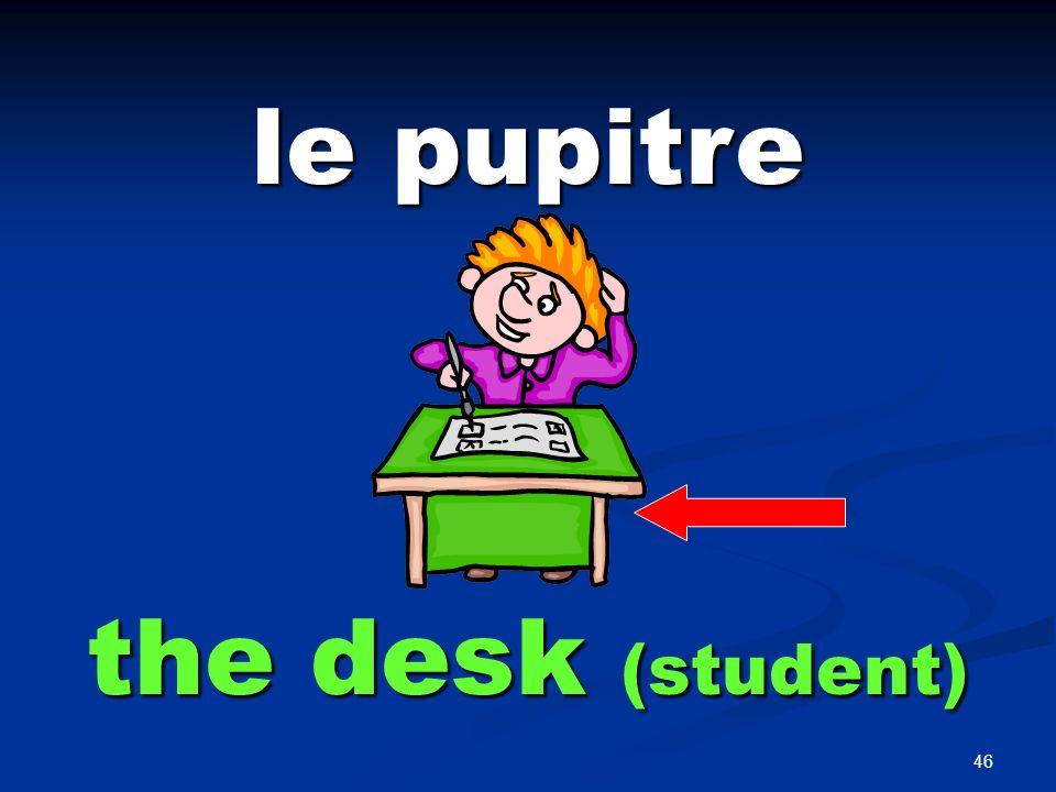 le bureau the desk (teacher)