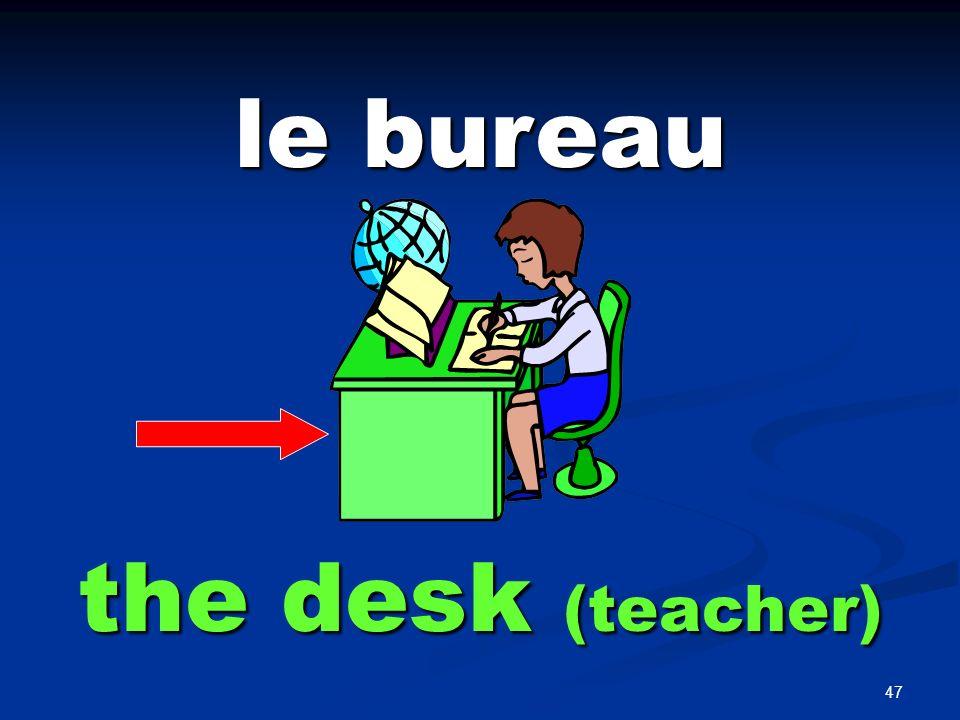 L'étudiant(e) the student