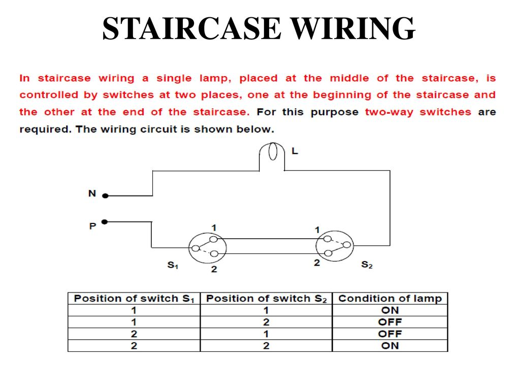 staircase wiring circuit diagram ppt unit-5. electrical safety, wiring & introduction to power ... staircase wiring circuit diagram #4