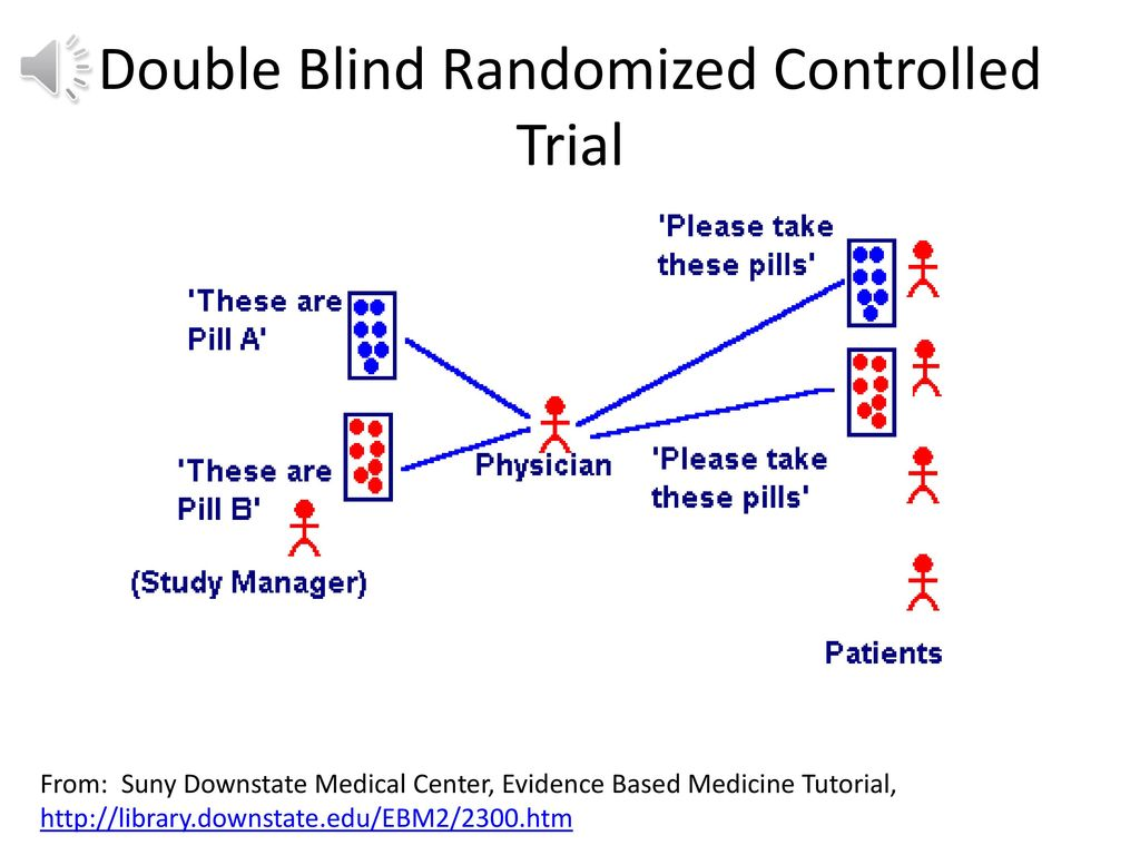 Multicenter, double-blind, randomized, placebo-controlled ...