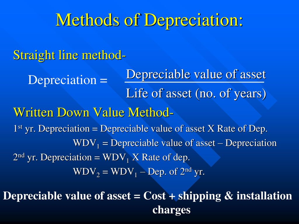 The depreciable cost of an asset is - 6 Methods