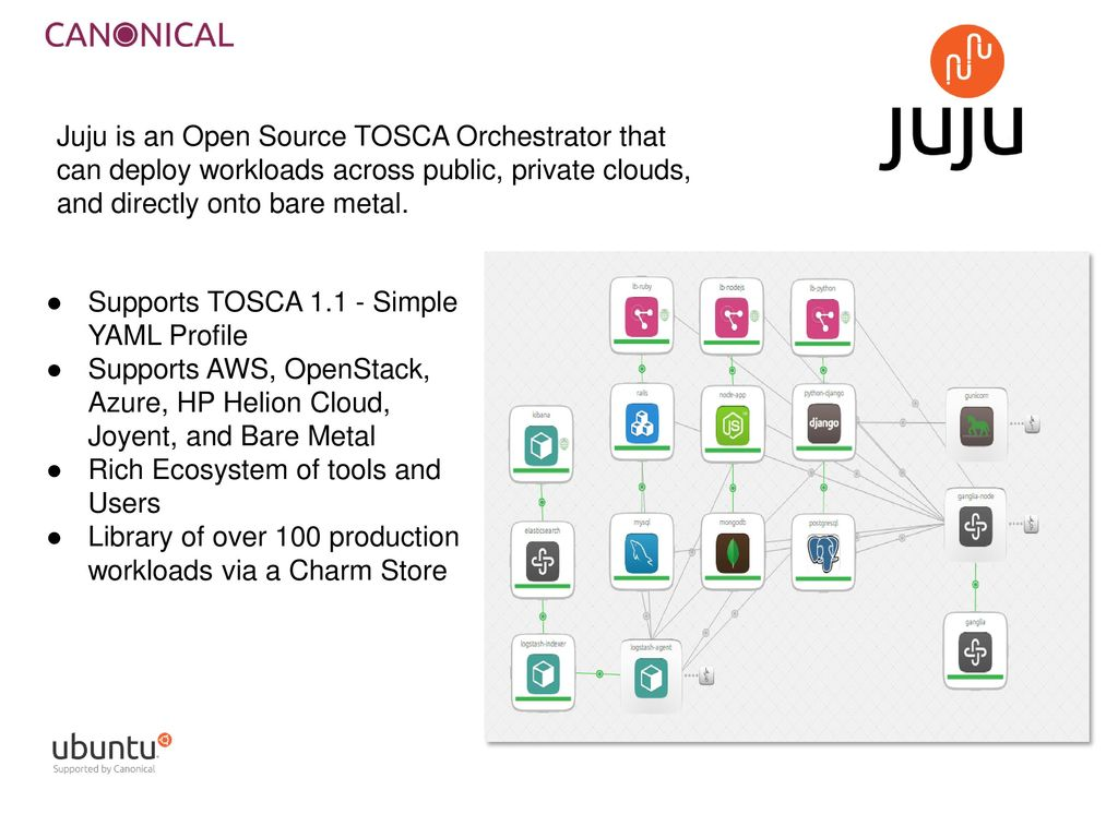 Tosca topology and orchestration specification for cloud juju is an open source tosca orchestrator that can deploy workloads across public private clouds malvernweather Choice Image