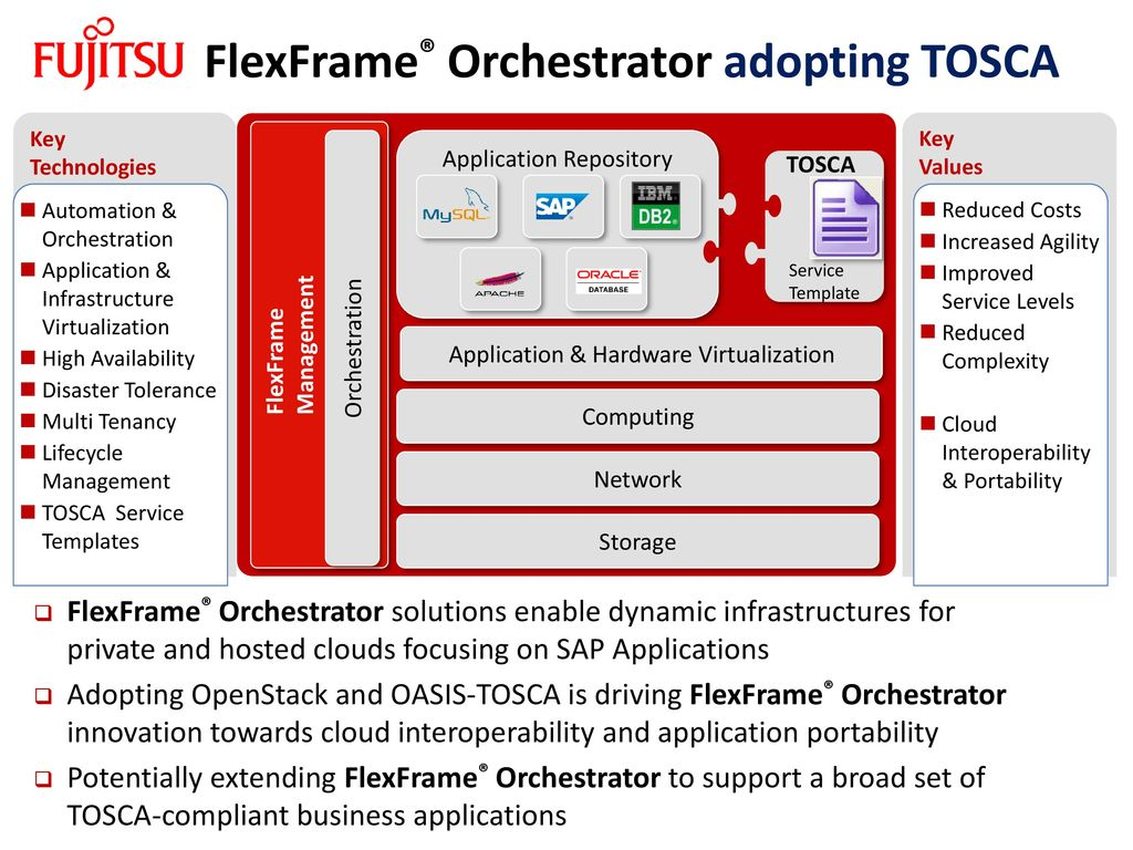 Tosca topology and orchestration specification for cloud flexframe orchestrator adopting tosca malvernweather Choice Image