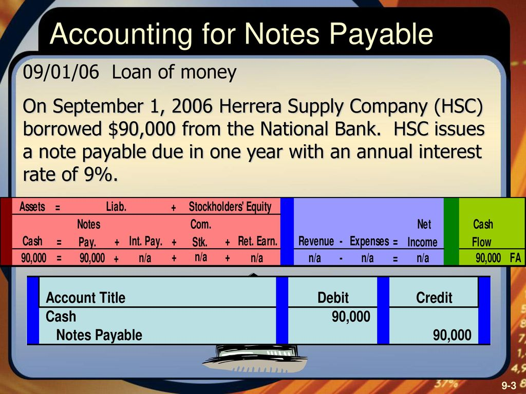 Accounting For Current Liabilities And Payroll Ppt Download Accounting For Notes  Payable 12039461  Note Payables