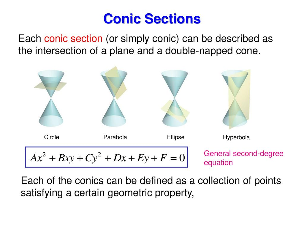 101 conics and calculus ppt video online download 2 conic falaconquin