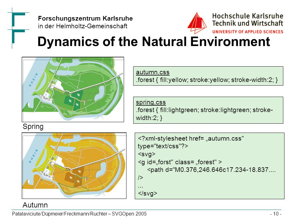 Dynamics of the Natural Environment