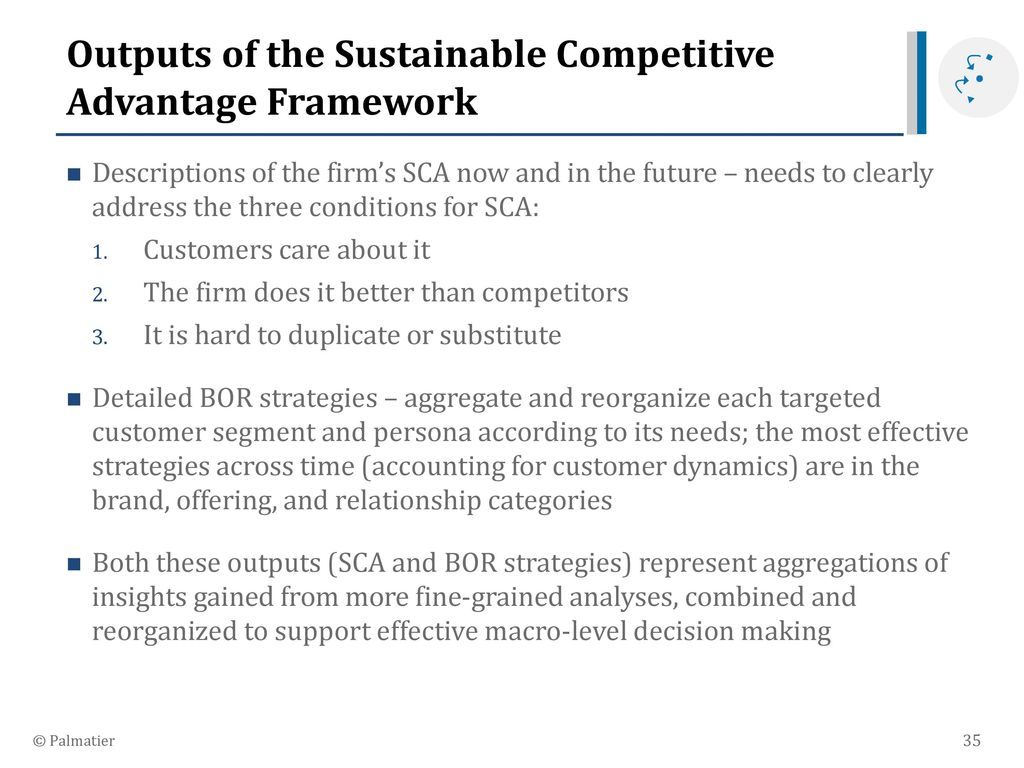strategic decisions for sustainable competitive advanatage Sustainability strategy competitive advantage sustainable management  a  theory of the firm which is based on empirical studies of decision-making.