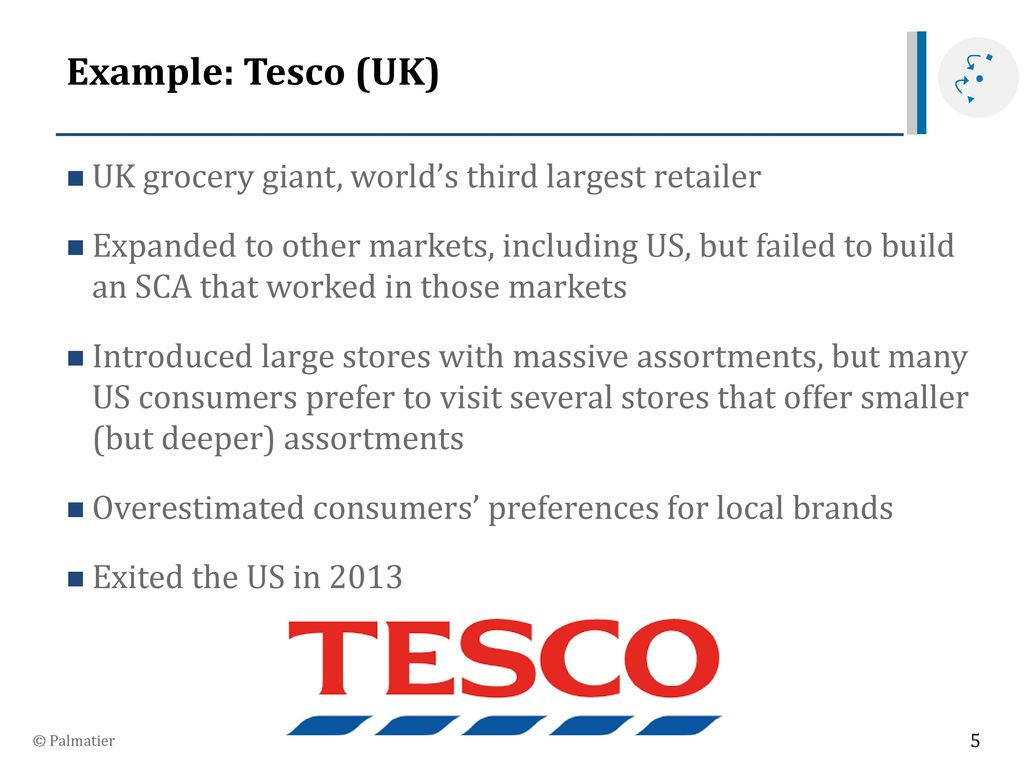 strategic analysis of tesco for uk and us markets Retail analysis is your window on the world of retail,  uk-based tesco and france-based carrefour have announced an intention to  tesco, carrefour strategic.