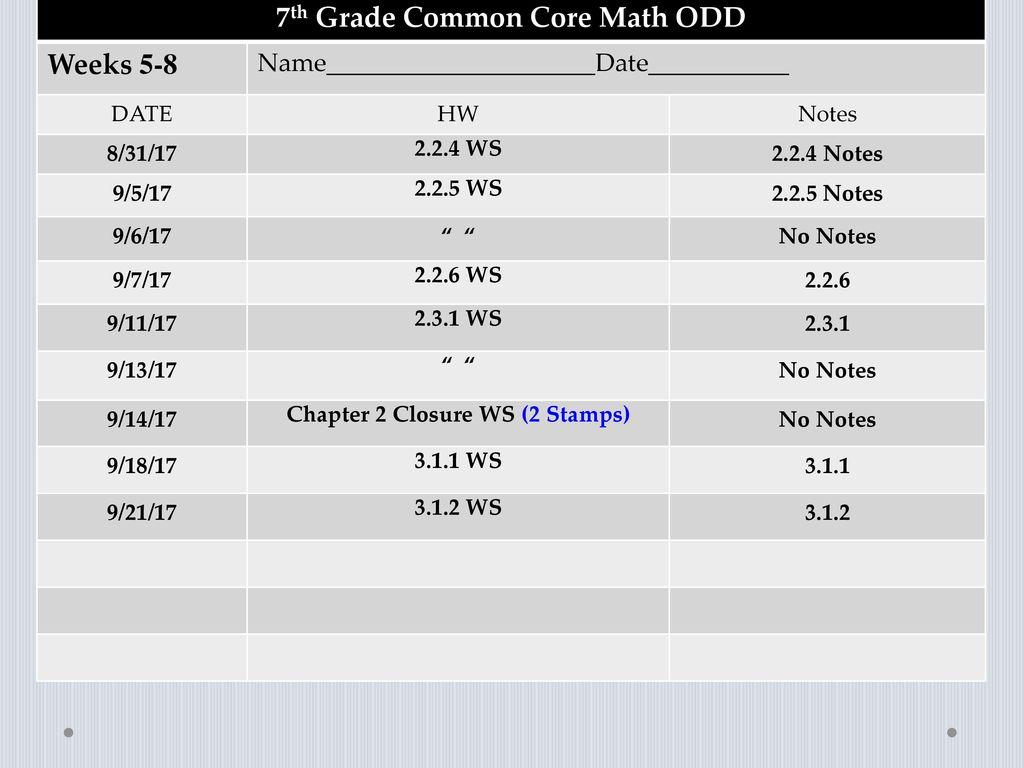 Amazing Ixl Math 7th Grade Gallery - Math Worksheets - modopol.com