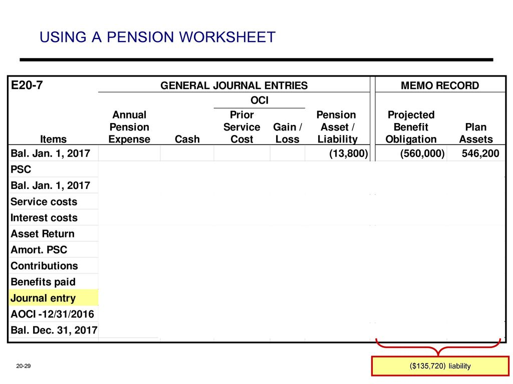Worksheets Pension Worksheet intermediate accounting kieso weygandt warfield ppt download using a pension worksheet