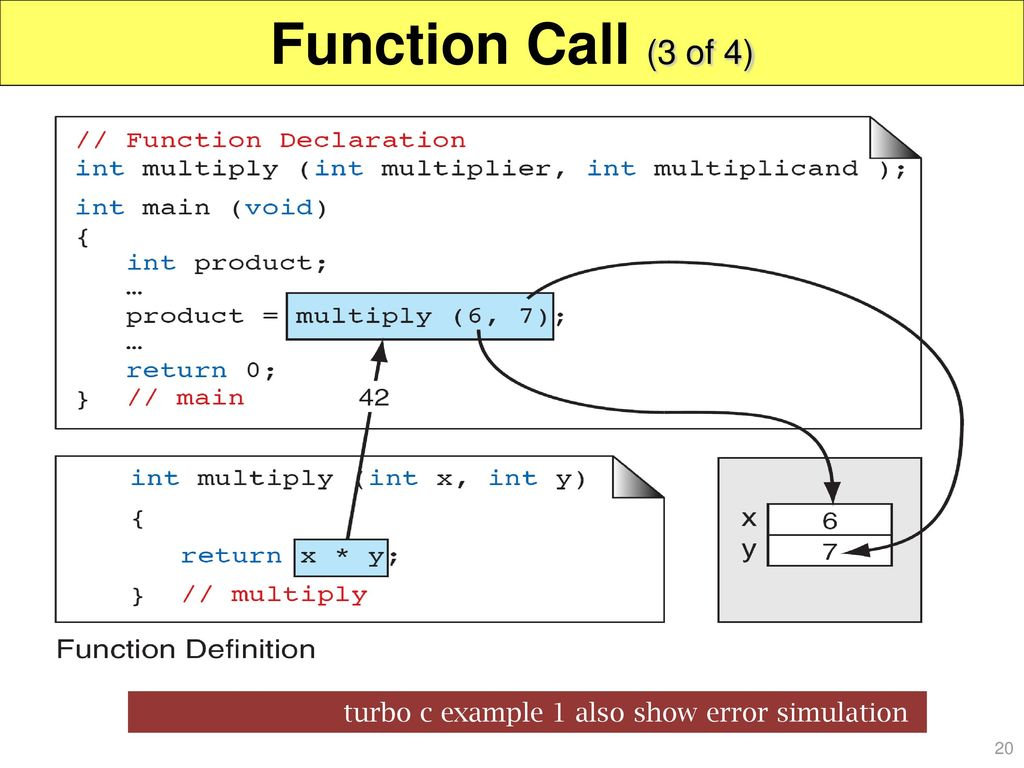 how to call a main function from c