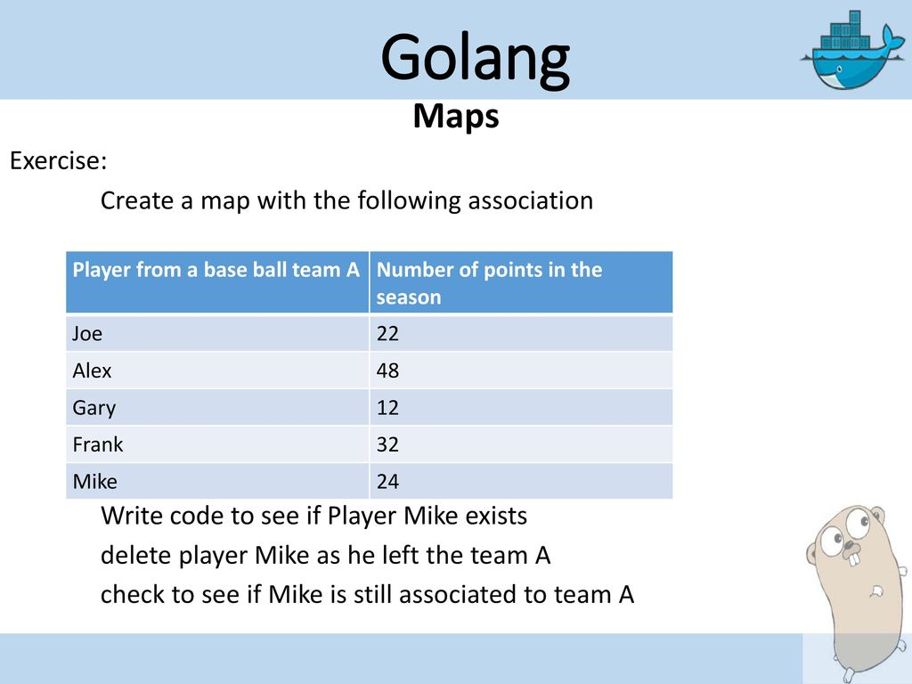 history of computing – golang  ppt video online download -  golang